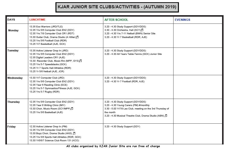 Junior Site Clubs